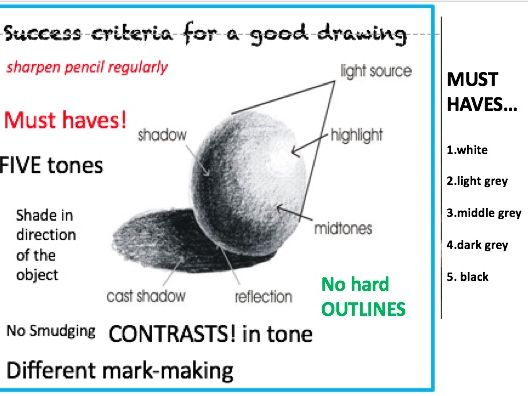 Rules to create a sphere tonal shaded drawing to use as a poster