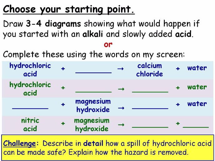 Neutralisation Year 7 Lesson PowerPoint (KS3 7Fd) Acids and Alkalis Topic