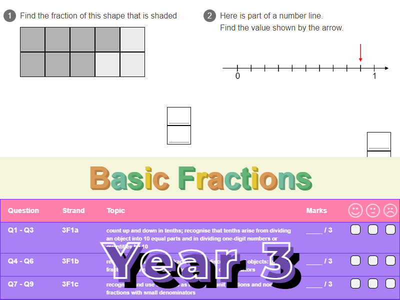 Basic Fractions Worksheet + Answers (KS2 - Year 3)