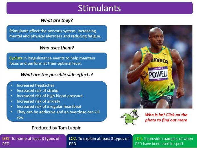 Performance Enhancing Drugs (PEDs) in Sport