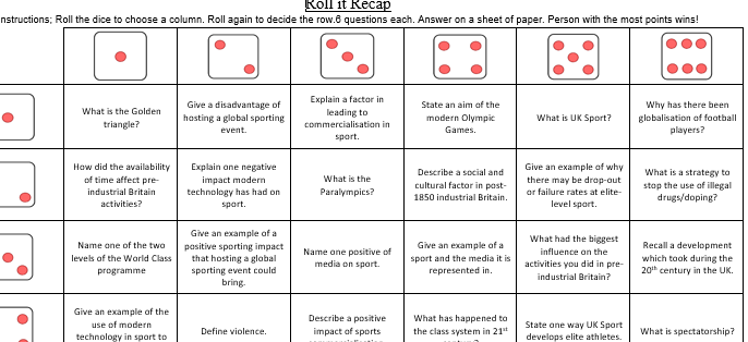 Roll it revision-OCR A level PE Unit 6