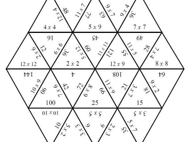 Maths Tarsia Puzzle: Multiplication