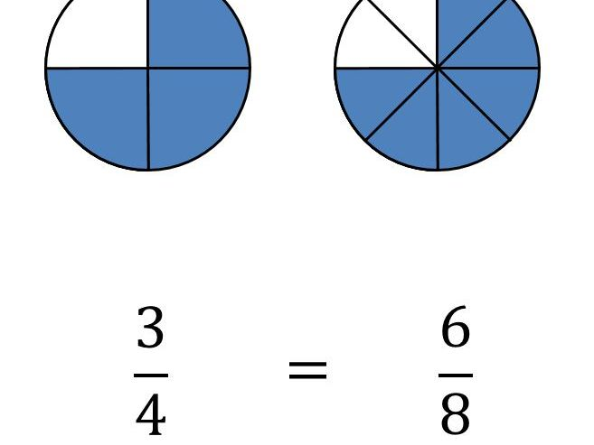 Equivalent Fractions Presentation and Worksheets