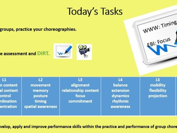 'Introduction to Dance' 6 week Year 7 Dance SOW with 6 week delivery PowerPoint