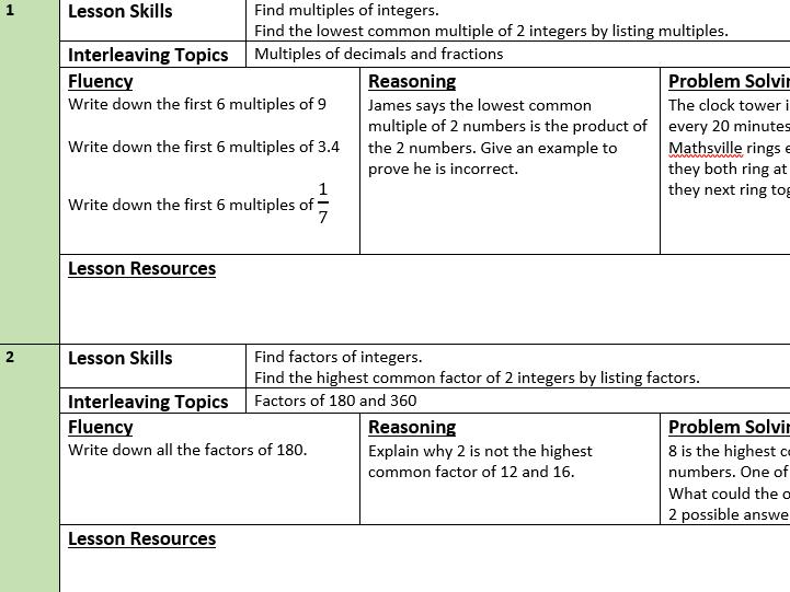 Mastery Maths Year 8 Half Term 1 Scheme of Work