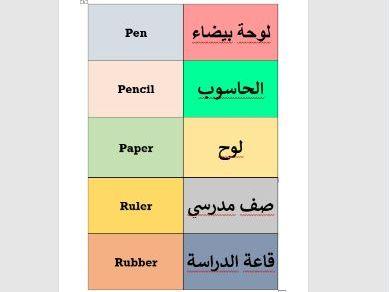 Classroom ESOL English Arabic Flashcards