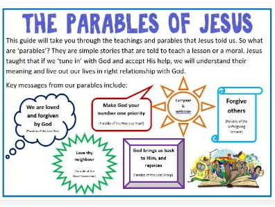 9 Parables of Jesus: Information Guide or Activity Sheets