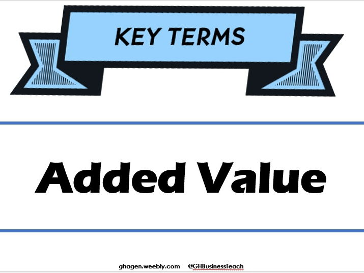 Key Word Posters Flash Cards and Key Word Quiz for Theme 2 9-1 Edexcel GCSE Business