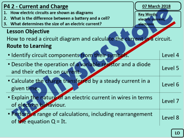 KS4 Physics AQA P4 2 Current and Charge PowerPoint (Non-editable)