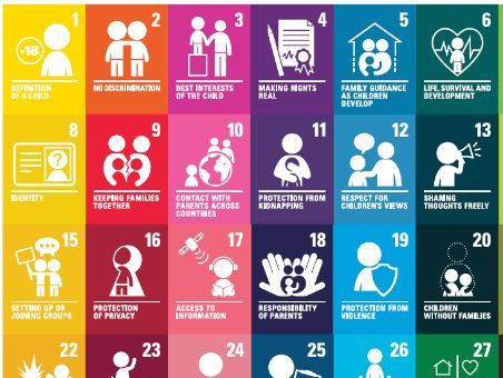 UNCRC Icons and Articles display pack