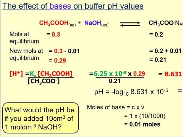 A2 AQA Chemistry Buffer solutions 2