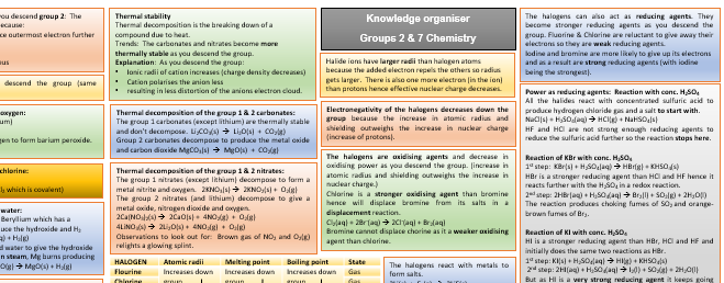 Group 2 and 7 Knowledge organiser