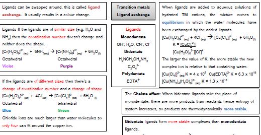 Transition metals ligand exchange