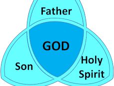 Trinity - Christianity. Title: Explain two reasons why the Trinity is important to Christians.