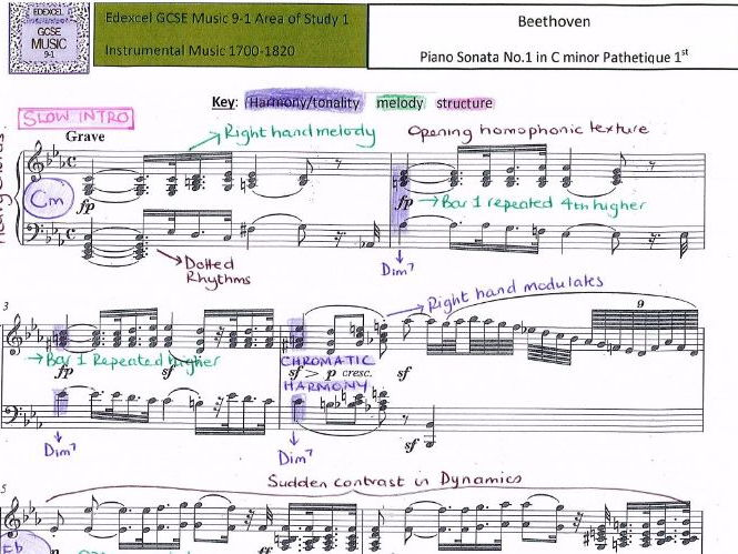 GCSE 9-1 Music Edexcel Beethoven Pathetique FULL SCORE ANALYSIS