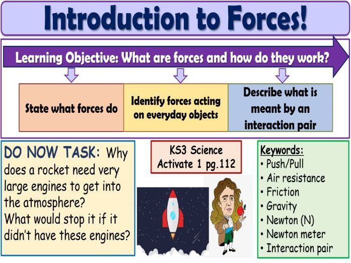 Introduction to forces KS3 Activate Science