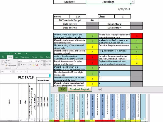 Personalised Learning Checklist (PLC) - Cells, division and transport ( AQA Trilogy )