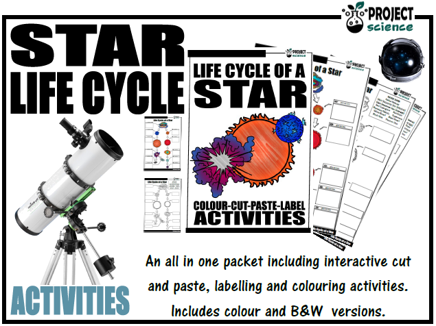 Life Cycle of a Star Activities