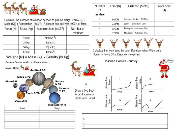 Father Christmas Physics -- A3 Worksheet