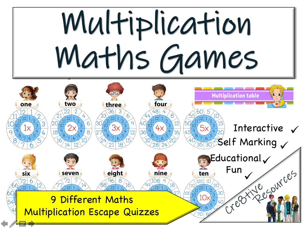Maths Games KS2 KS1 - Multiplication End of Term