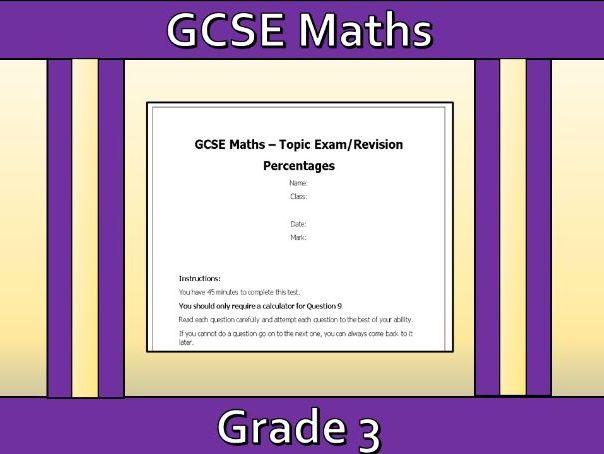 GCSE Maths Revision for Percentages