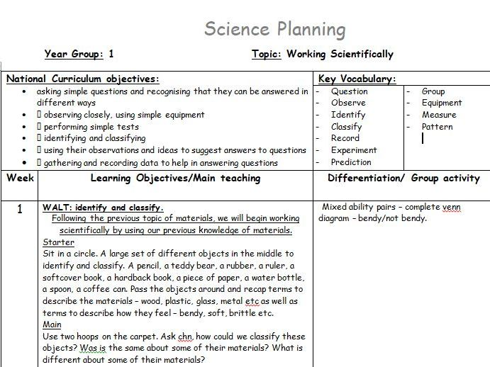 HUGE unit of work Working Scientifically Year 1 Resources and Plans 6 weeks differentiated resources