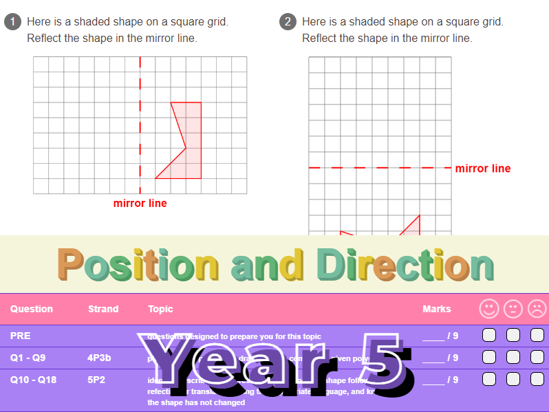 Position and Direction Worksheet + Answers (KS2 - Year 5)