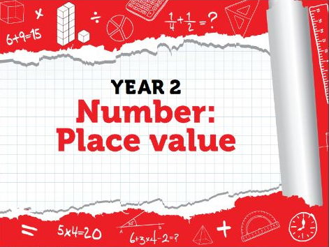 Year 2 - Place Value - Week 1 - Count & Represent Numbers to 100, Tens & Ones, Place Value Chart