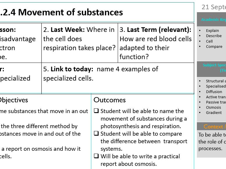 KS3 Movement of substances