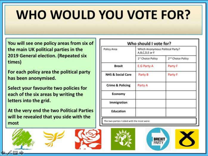 Who to vote for?  - General Election 2019
