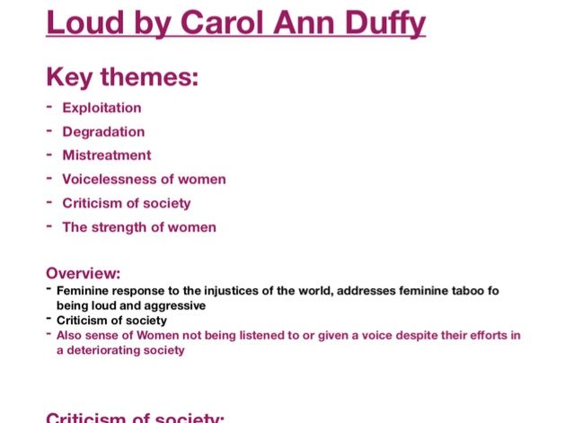 Analysis of 'Loud' by Carol Ann Duffy, from her poetry collection 'Feminine Gospels'