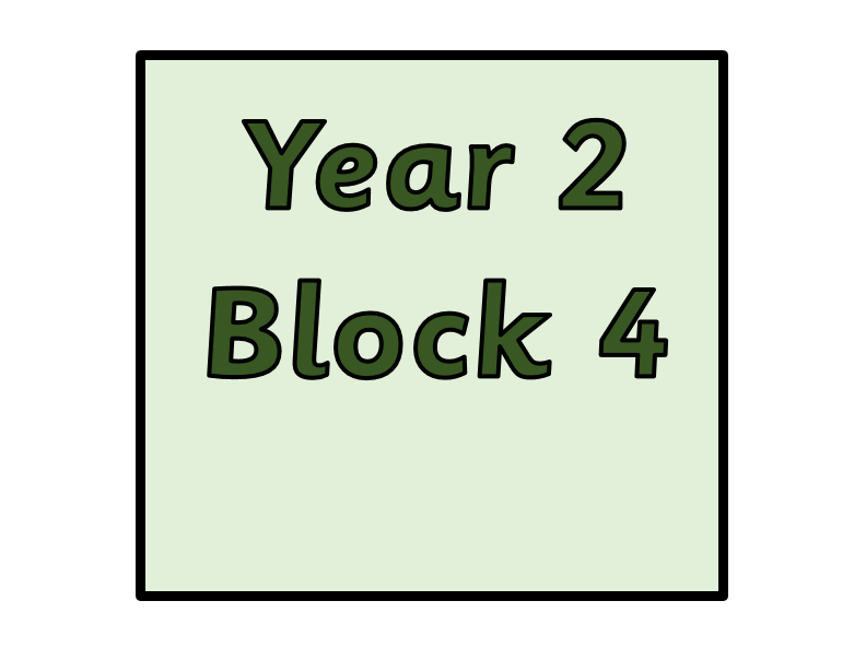 Year 2 - Block 4 Multiplication and Division