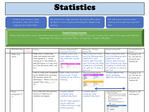 White Rose Maths Y2 Spring Block 2: Statistics Weekly Planning