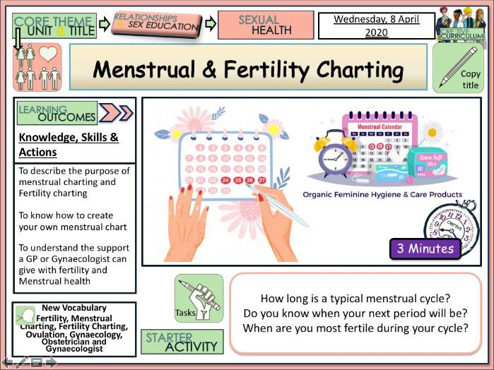 Menstrual and Fertility Charting