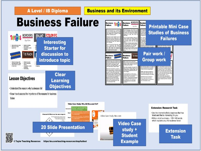 Business Failure / Why Businesses Fail- Full lesson -AS/A2/IB Diploma