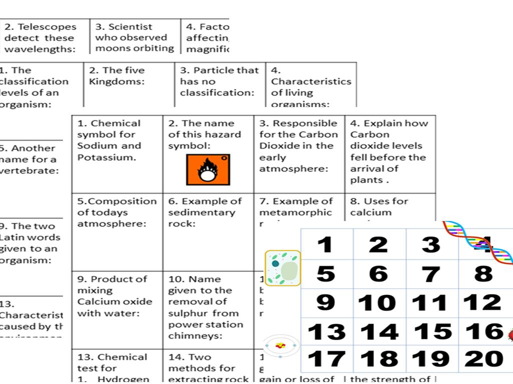 B1, C1, P1 Flip Card Revision Activity