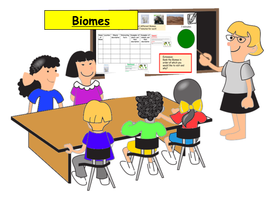 Eco systems and Biomes geography lesson