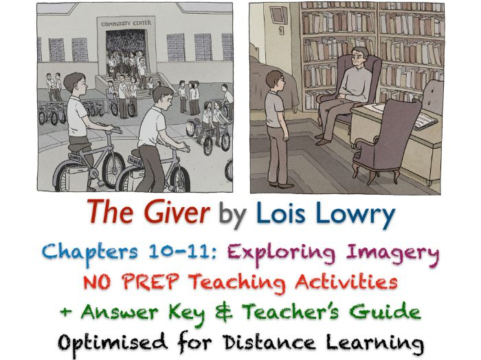 FREE The Giver (Lois Lowry) - Chapters 10-11 - Exploring Imagery - ACTIVITIES + ANSWERS
