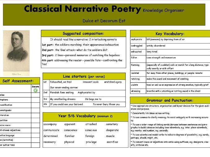 Classical narrative poetry 'Dulce et Decorum Est' Knowledge Organiser