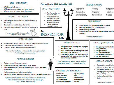 An Inspector Calls Learning/ Revision Mat