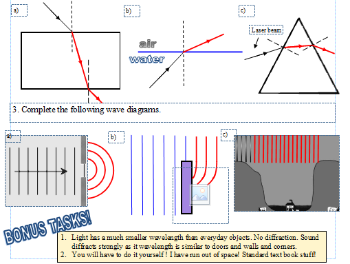 Essential Wave Diagrams for Physics