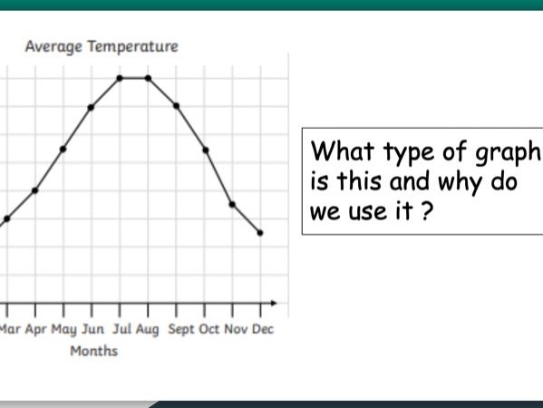 KS2 Line graph powerpoint - PPT (Yr 5/6)