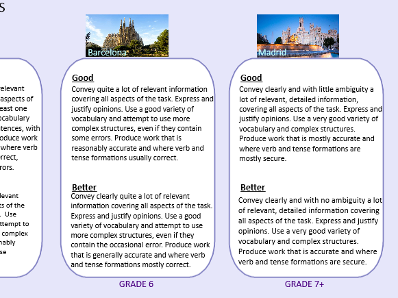 Spanish GCSE writing and speaking exam questions: Good and Better WILFs