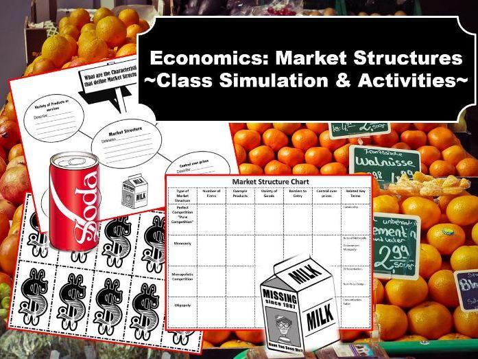 U.S. Economics: Market Structures Class Activity
