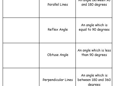 Angle and Line Facts matching sheet