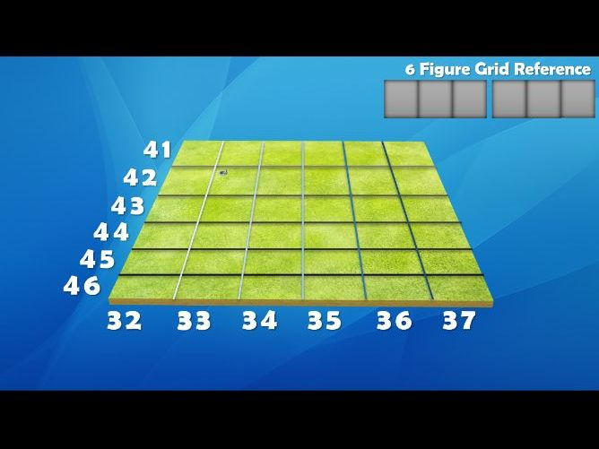 Mapping - 2, 4 and 6 Figure Grid Reference