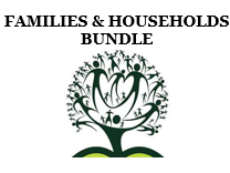 Families and Households Bundle [AQA A-Level Sociology]