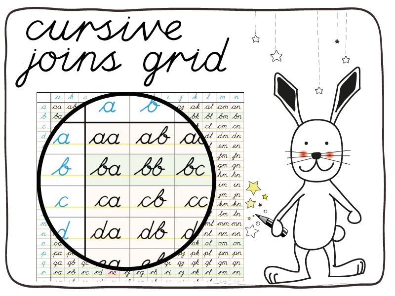 Cursive writing joins grid: Magic Shapes Handwriting