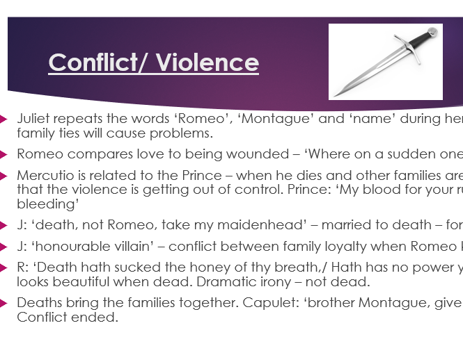 Romeo and Juliet - Revision PowerPoint