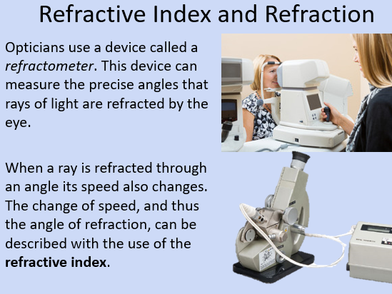 OCR AS Physics A: Refractive Index